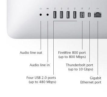iMac-21,5-SSD50go-Back